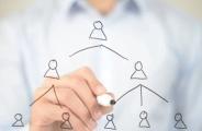 【项目纪实】某通信行业建设人才管理系统管理项目纪实